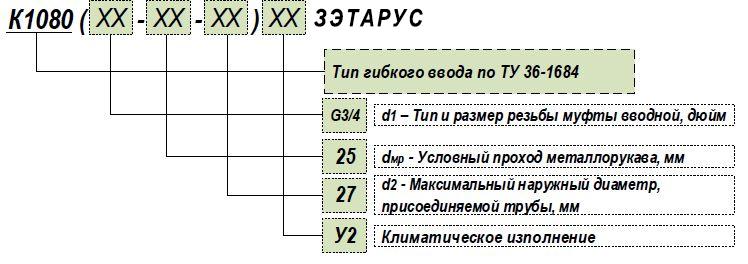 gibkiy-vvod-rashifrovka.JPG