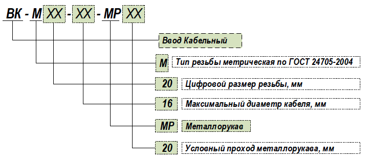 vk-m-mr-transcript.PNG
